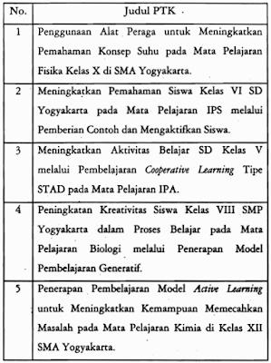 beberapa contoh dari penelitian tindakan kelas