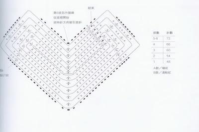 diagramme coeur au crochet