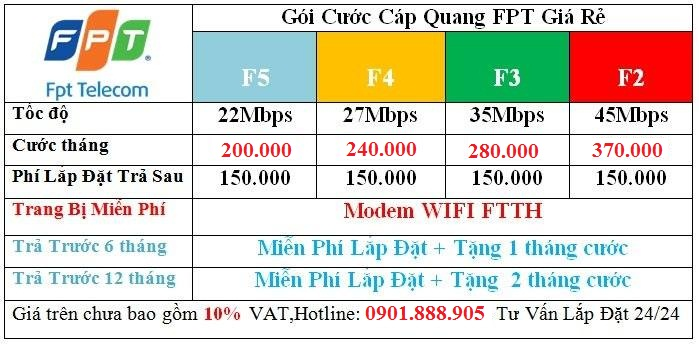 bang gia cuoc internet fpt Huyen Nha Be - www.fptquan12.com