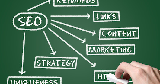 What is Search Engine Optimization ?