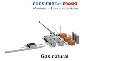 http://servicios.educarm.es/templates/portal/images/ficheros/primaria/1/secciones/7/contenidos/992/gasnatural.swf