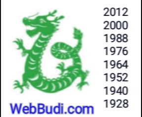 Ramalan Shio Naga Terbaru Lengkap Di Tahun Kerbau Logam 2021 Webbudi Com