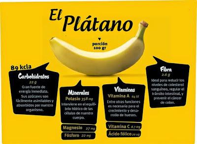 propiedades de las frutas, dieta con frutas, bajar rapido de peso