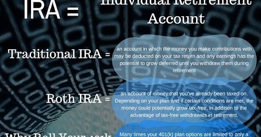 Rollover IRA: 6 Steps to Success