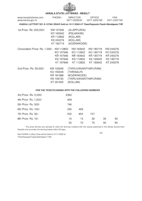 KAIRALI (K-1379) Kerala Lottery Result on November 14, 2008.