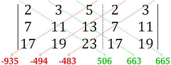 Aplicação da Regra de Sarrus na matriz estendida