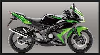 Daftar Harga Motor Kawasaki Ninja new dan bekas Terbaru