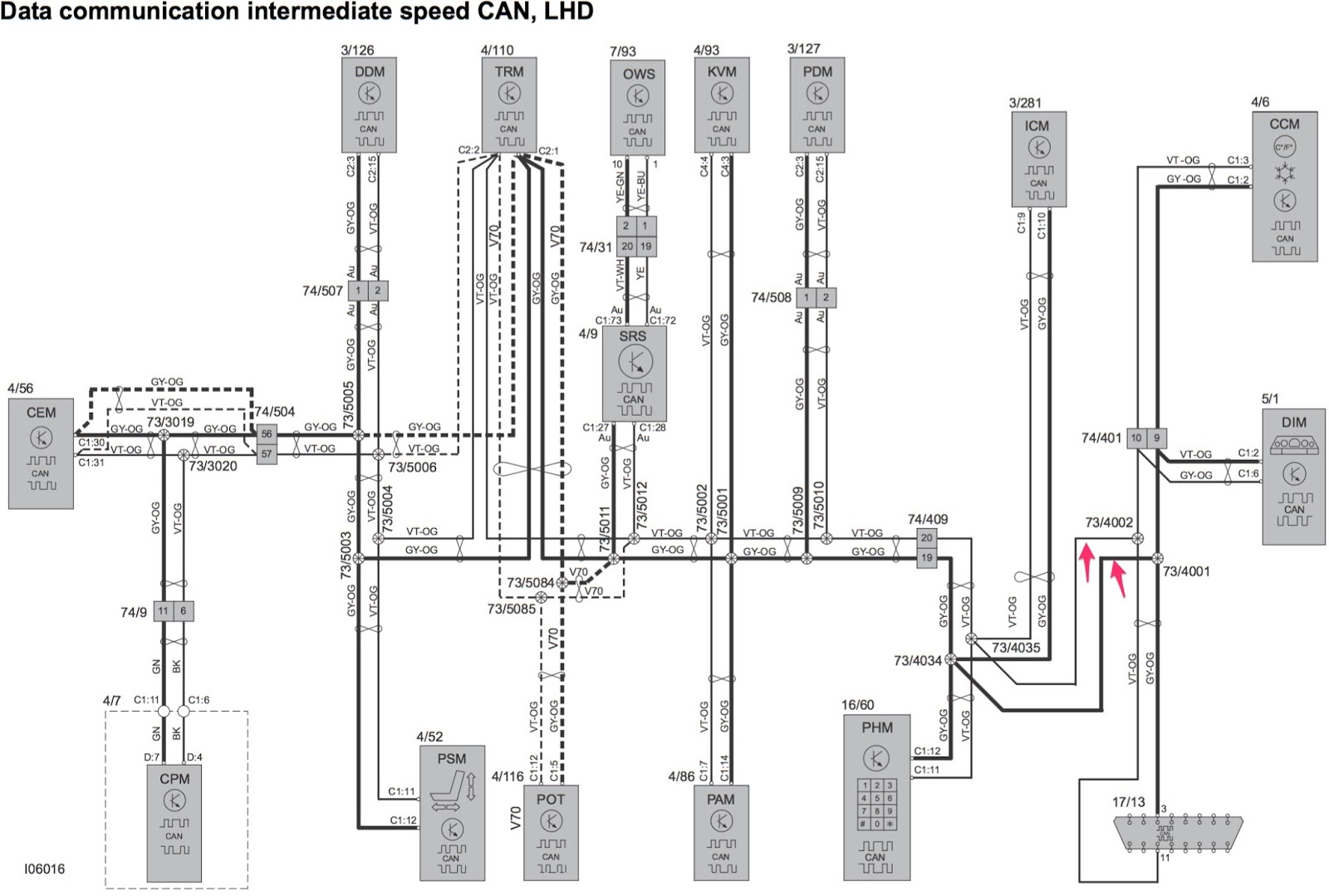 Can Bus Wiring Diagram R Gs