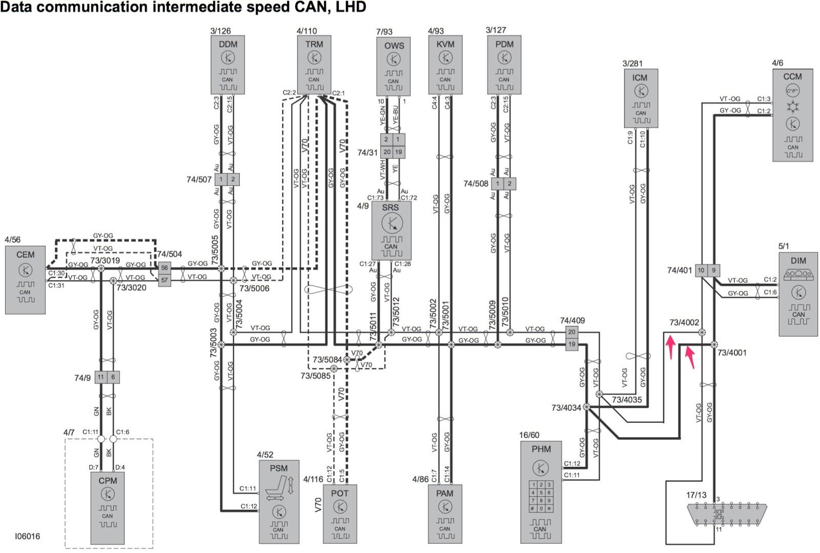 [WQZT_9871]  DIAGRAM] Can Bus Wiring Diagram R1200gs FULL Version HD Quality Diagram  R1200gs - FORDFUSEBOXDIAGRAM.CREAPITCHOUNE.FR | Can Wiring Diagram |  | fordfuseboxdiagram.creapitchoune.fr