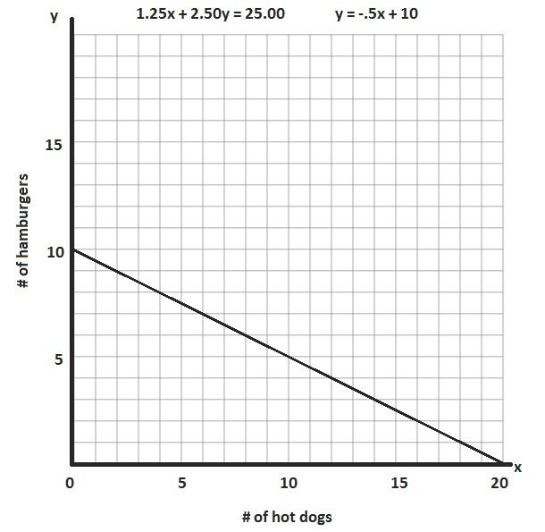 x why august 2017 common core algebra 1 regents part 4. Black Bedroom Furniture Sets. Home Design Ideas