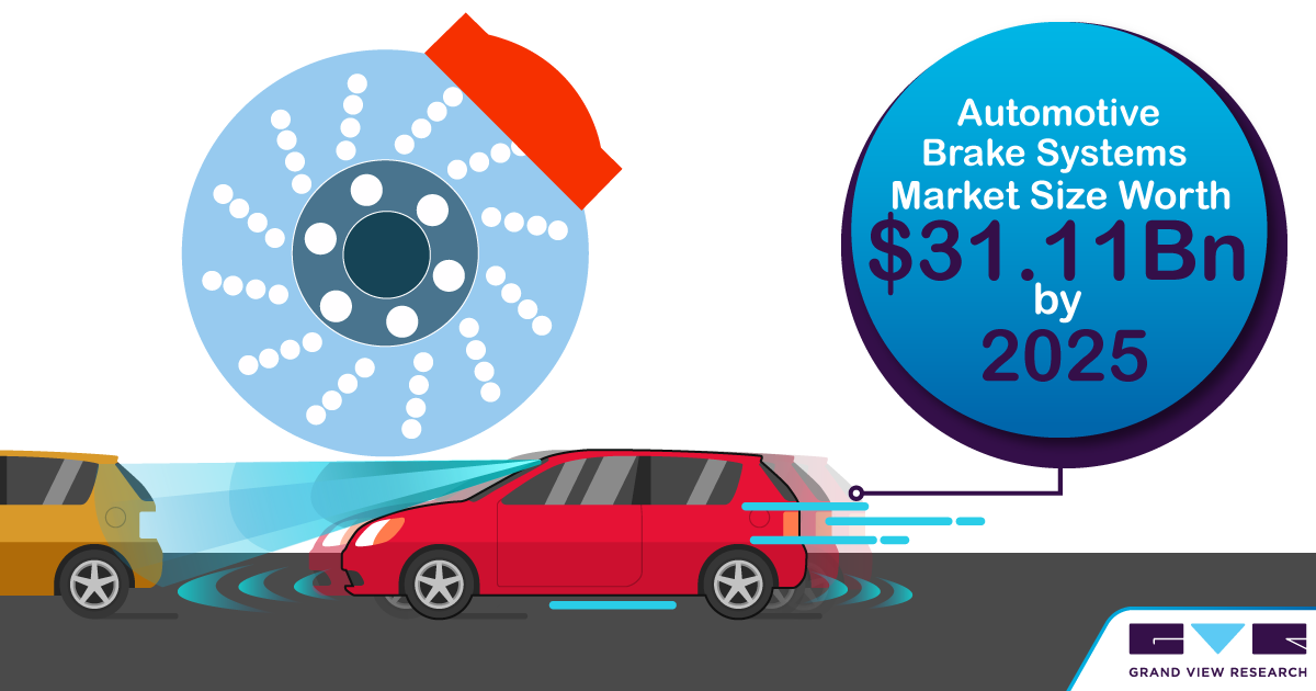Advanced Technologies In The Automotive Brake Systems Are Electronic Force Distribution Ebd Antilock Braking System Abs Traction Control