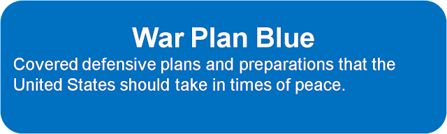 Plan for peace time operations