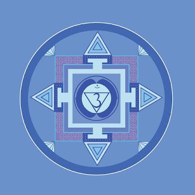 third eye chakra or ajna chakra