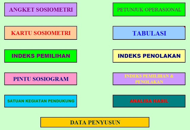 Download Aplikasi Sosiometri Guru BK