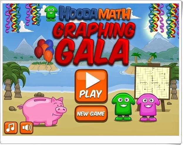 """""""Graphing Gala"""" (Juego de coordenadas cartesianas de Primaria y Secundaria)"""