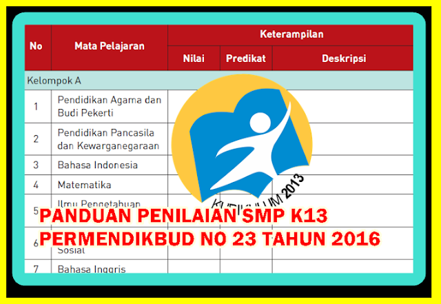 Download Buku Pedoman Penilaian Kurikulum 2013 Revisi