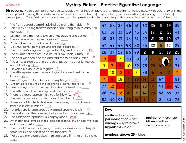 Figurative Language Answer Key Set