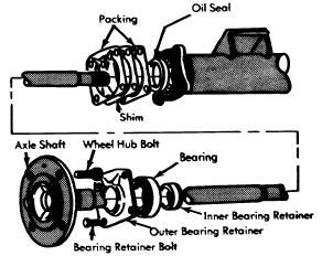 repair-manuals: Colt 1975 Drive Axle Repair Manual