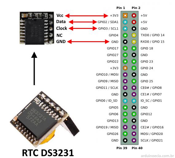 Conexão RTC DS3231 GPIO RPi