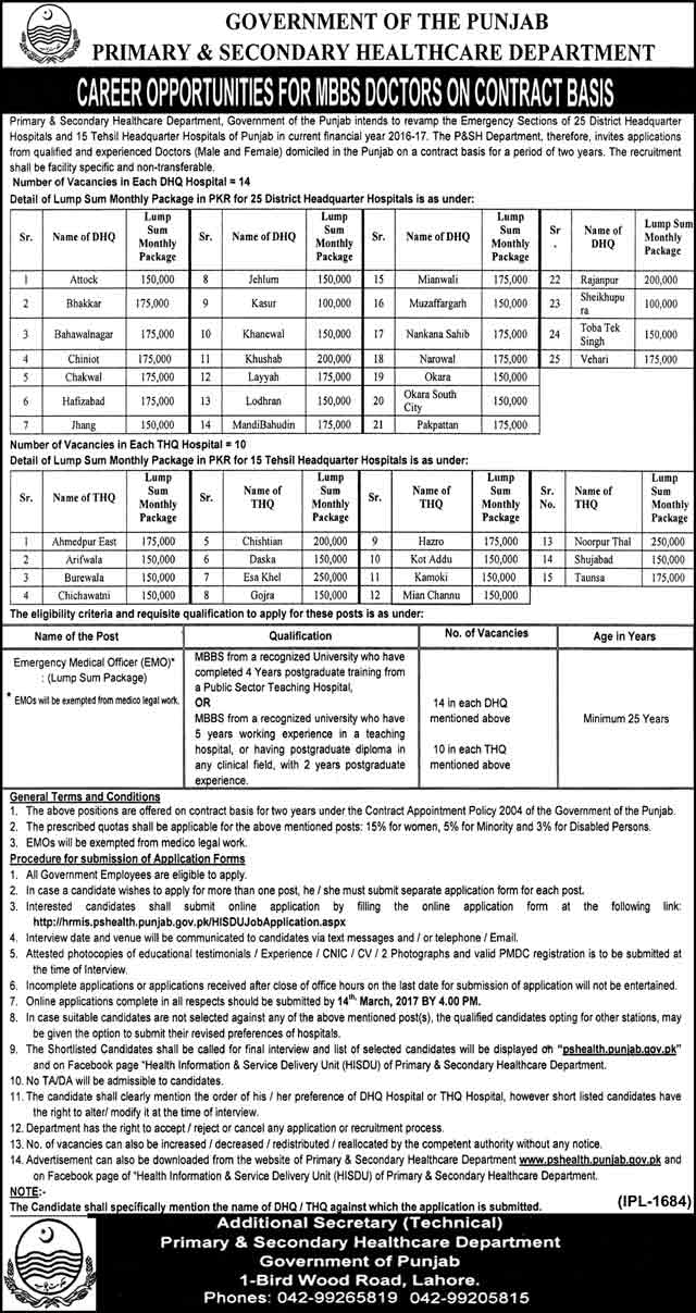 500 Emergency Medical Officer / MBBS Doctors PMU Jobs 2017