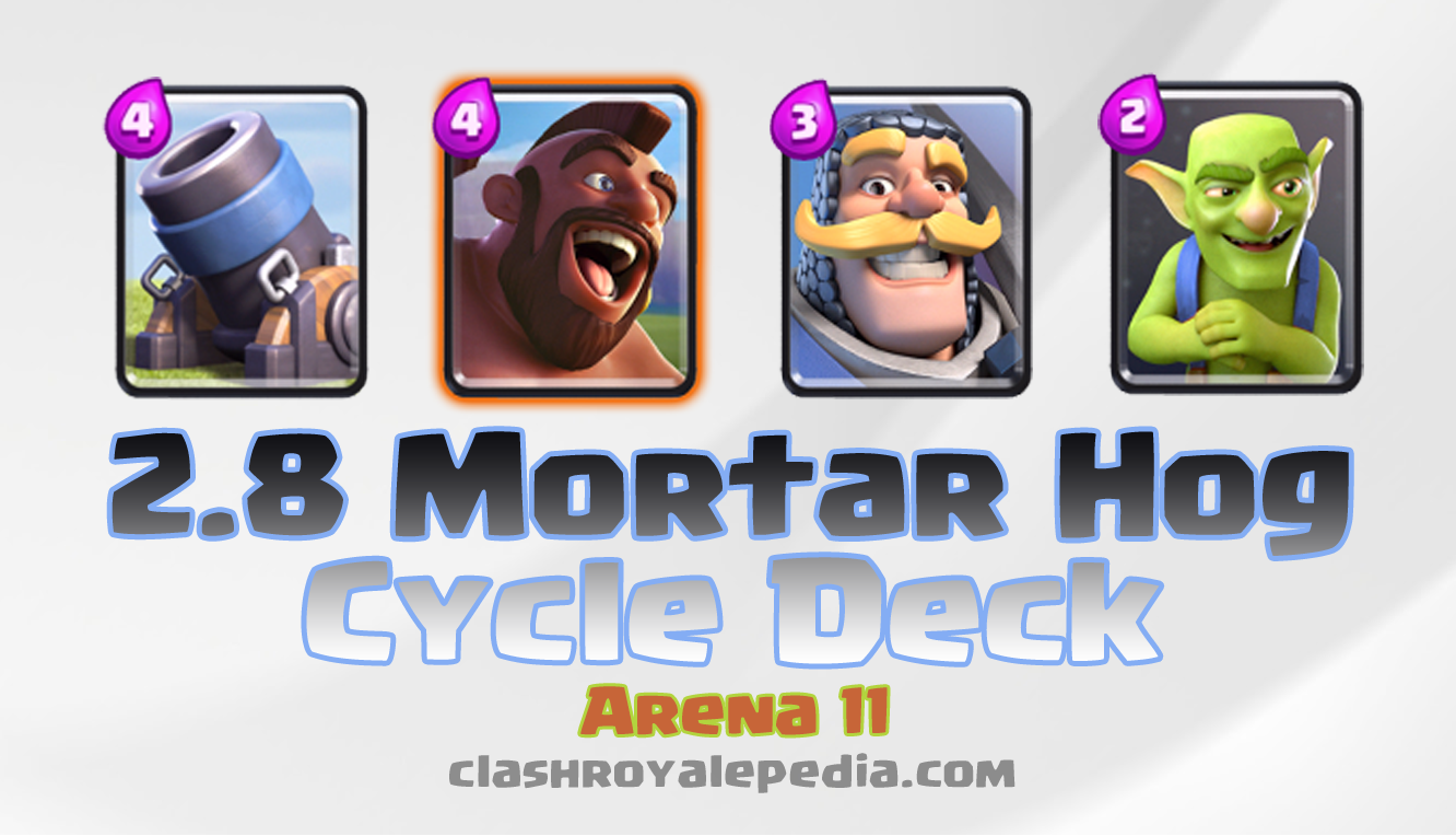 2-8-mortar-hog-cycle-deck.png