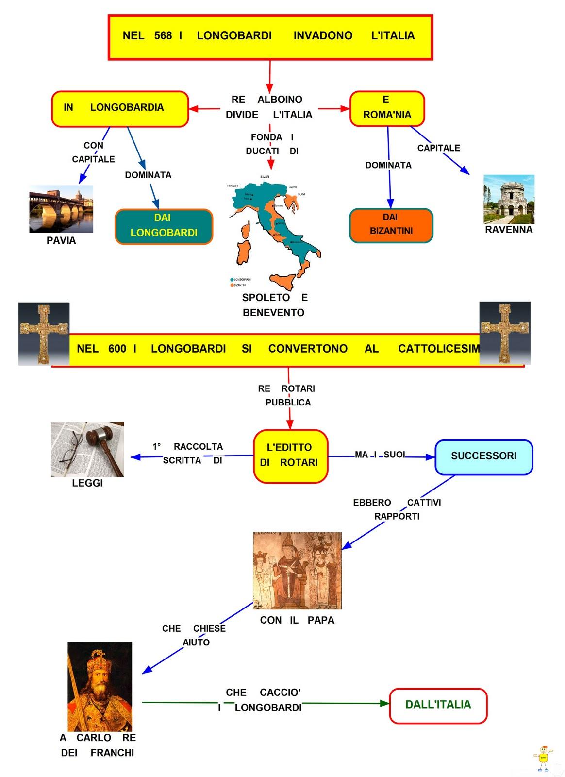 Favoloso La Caduta Dell'impero Romano, I Germani, L'impero Bizantino E I  ZK04