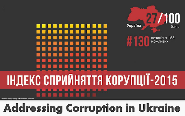 THINK TANK | Addressing Corruption in Ukraine