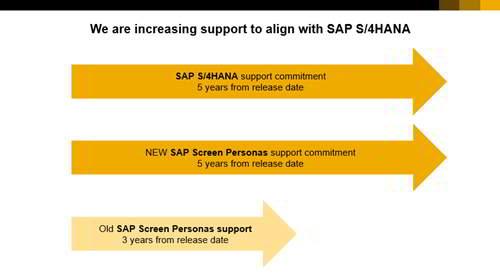 soporte de SAP Screen Personas - consultoria-sap.com