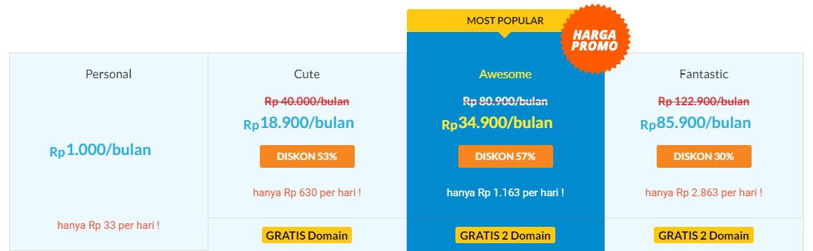 Harga hosting di IDwebhost