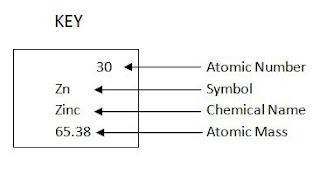 Chemical Name Standard