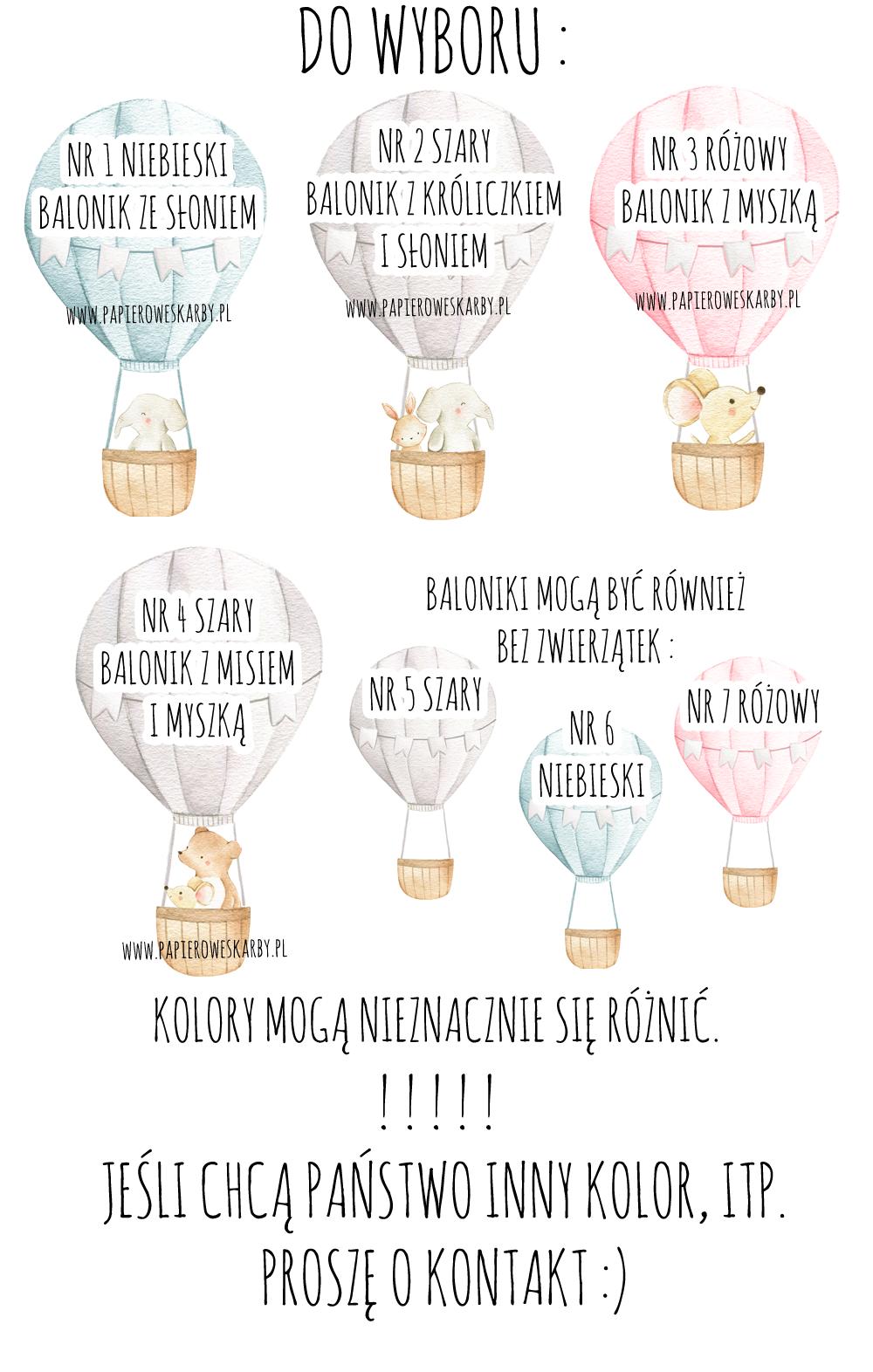 scrapbooking rękodzieło handmade metryczka metryka ręcznie robiona wykonana dla dziecka z danymi data godzina wzrost waga imię miejsce urodzenia papierowe skarby obrazek obraz 3d witrynka dla chłopczyka akwarele akwarelowa pastelowa ze zwierzątkiem ze zwierzakami z balonikiem balonik balloon balloons ręcznie robiona wykonana
