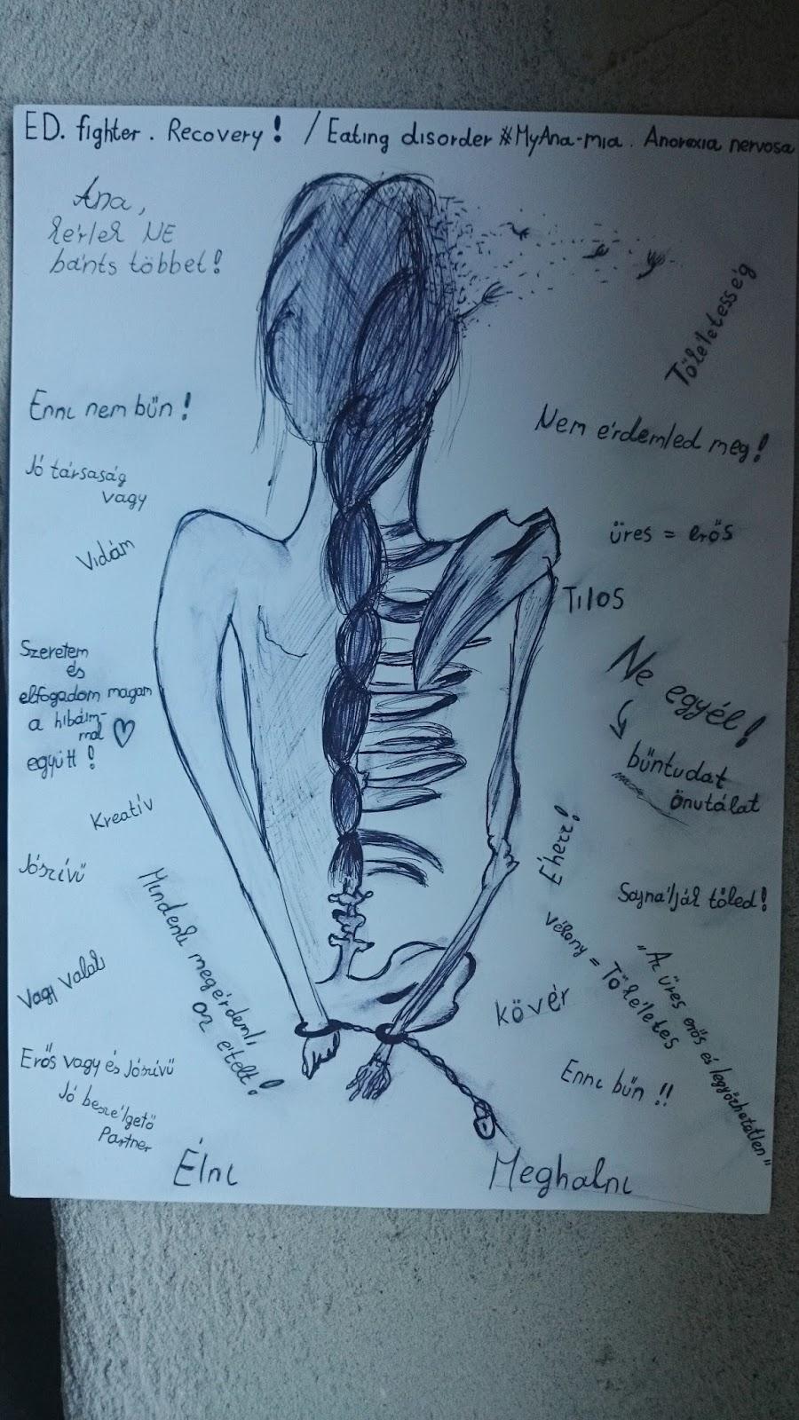 bulimia fogyás pro ana