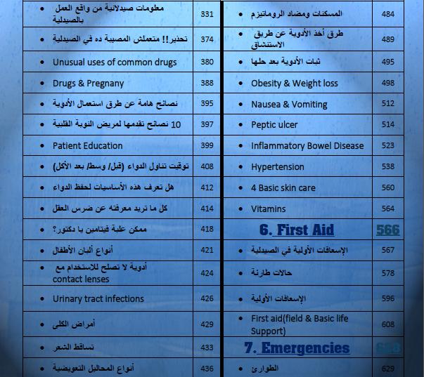 كتاب التدريب الصيدلي pdf