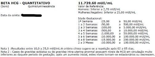 beta hcg quantitativo positivo