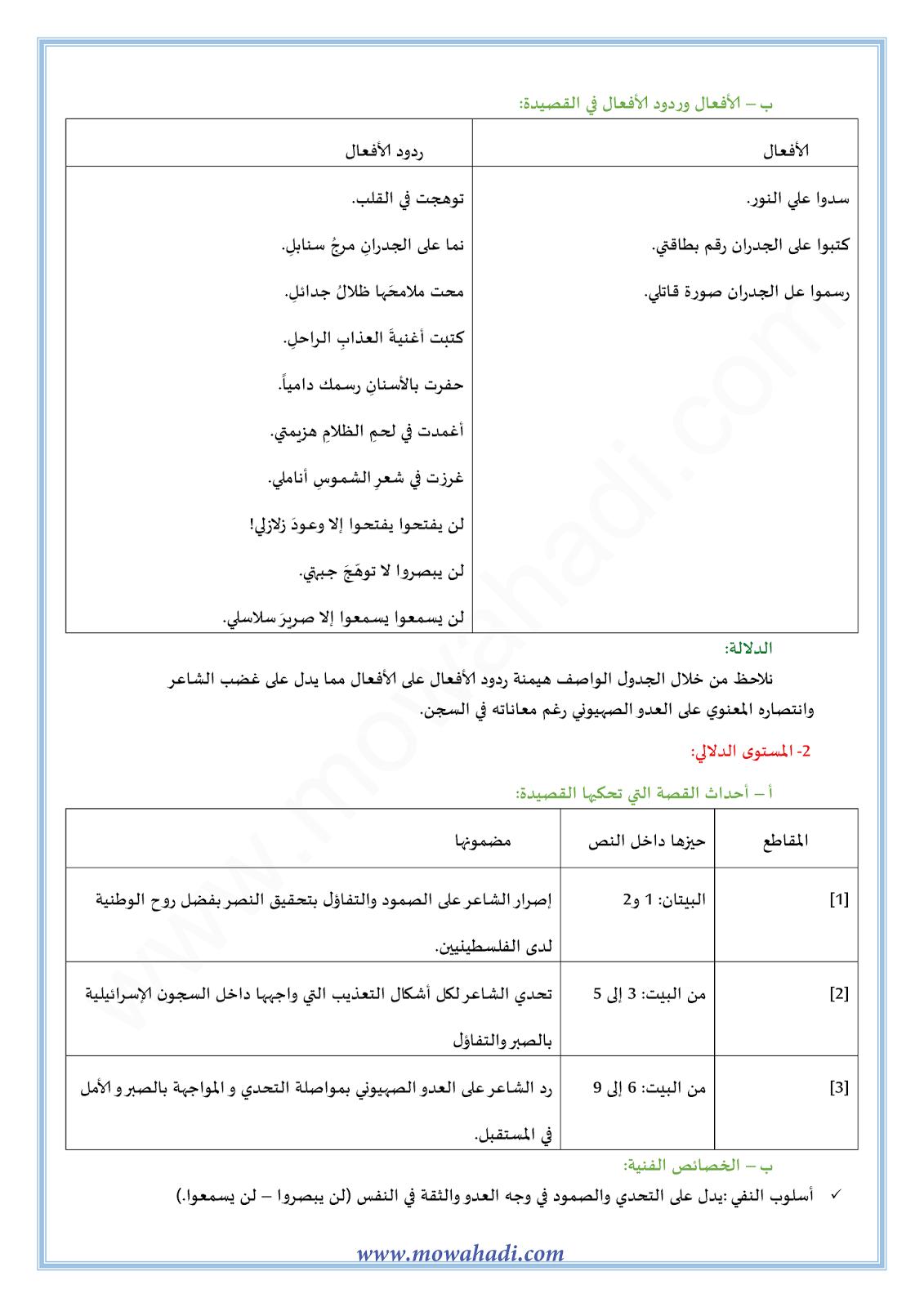 إشعاع الحضارة المغربية2