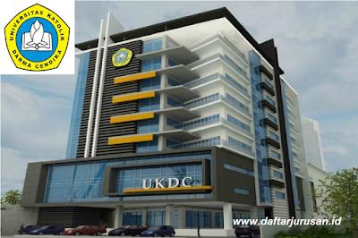 Daftar Fakultas dan Program Studi UKDC Universitas Katolik Darma Cendika