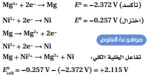 حدد E لتفاعل التاكسد والاختزال التلقائي الذي يحدث بين الماغنسيوم والنيكل