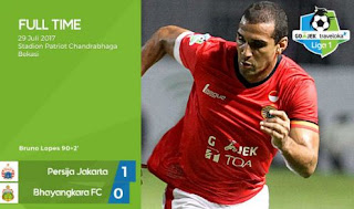 Persija Jakarta Menang 1-0 atas Bhayangkara FC