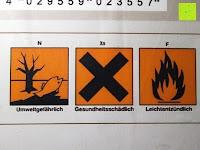 Steinofen-Pflege Gefahrensymbole: Naturstein und Specksteinofen-Pflegeset 4 tlg.