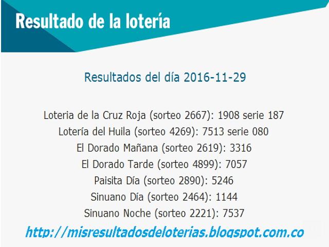 Trucos para ganar en la Loteria-Resultado de la loteria-noviembre-29-2016