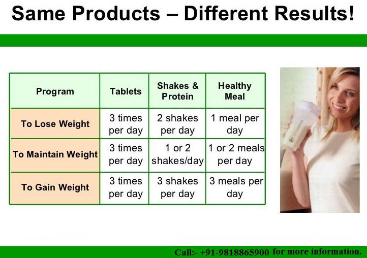 Healthy Weight Gain With Herbalife 9818865900 Herbalife Products
