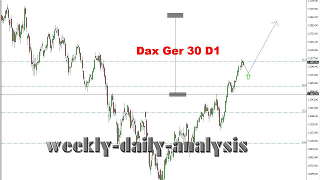 http://www.weekly-daily-analysis.co/2019/04/nzdusd-forex-forecast-29-aprilmay-3-2019.html