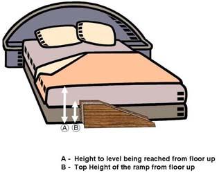 altura de rampa