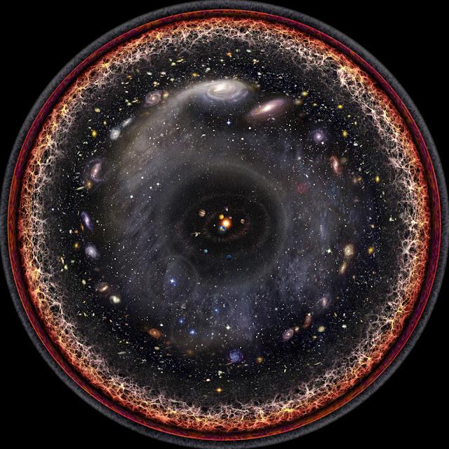 Universo Observável - imagem