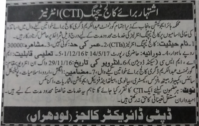 CTIs Jobs in Women College