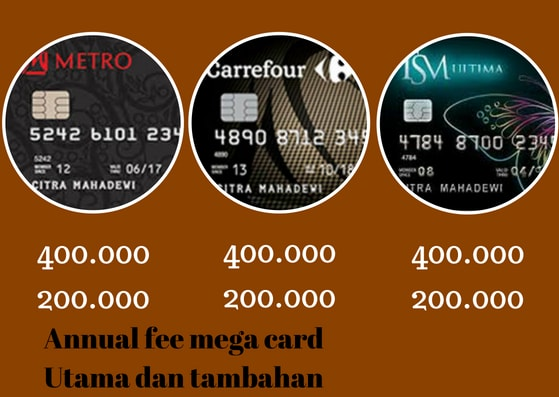 Daftar Annual Fee Kartu Kredit Bank Mega Kartu Bank