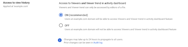Minor updates related to the Activity Dashboard in Editors and the Admin console