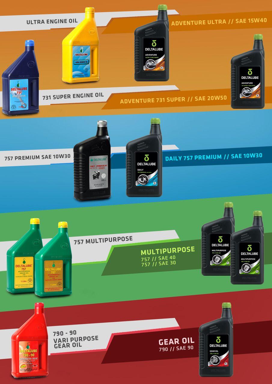 15w40 Diesel Oil >> DELTALUBE: Oli Pelumas Mesin Minyak DELTALUBE ULTRA ENGINE OIL SAE 15W40