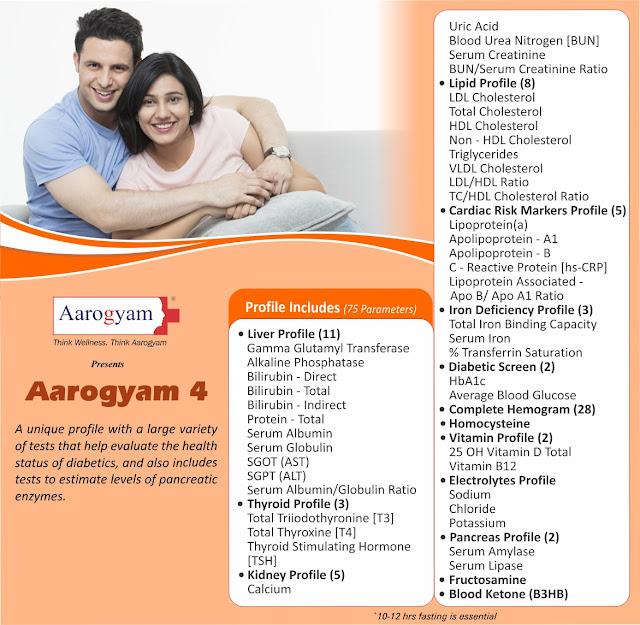 Aarogyam 4 - Diabetic screen + Fructosamine + Blood Ketone +  Homocysteine + Other Vital Tests  @ Rs 2800 / 77 tests