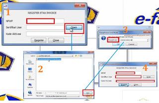 memasukkan npwp, sertifikat elektronik, dan password
